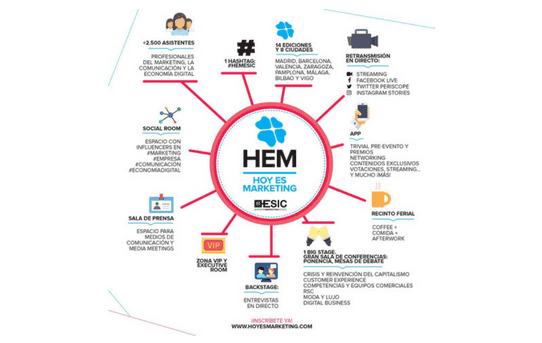 hemesic
